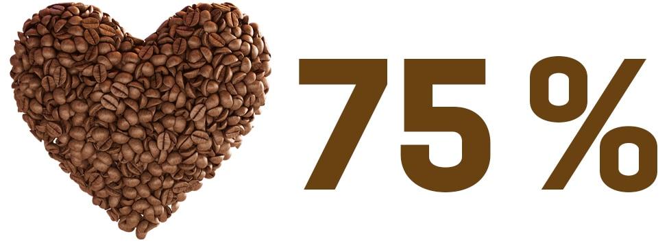 Hjärta av kaffebönor, 75%