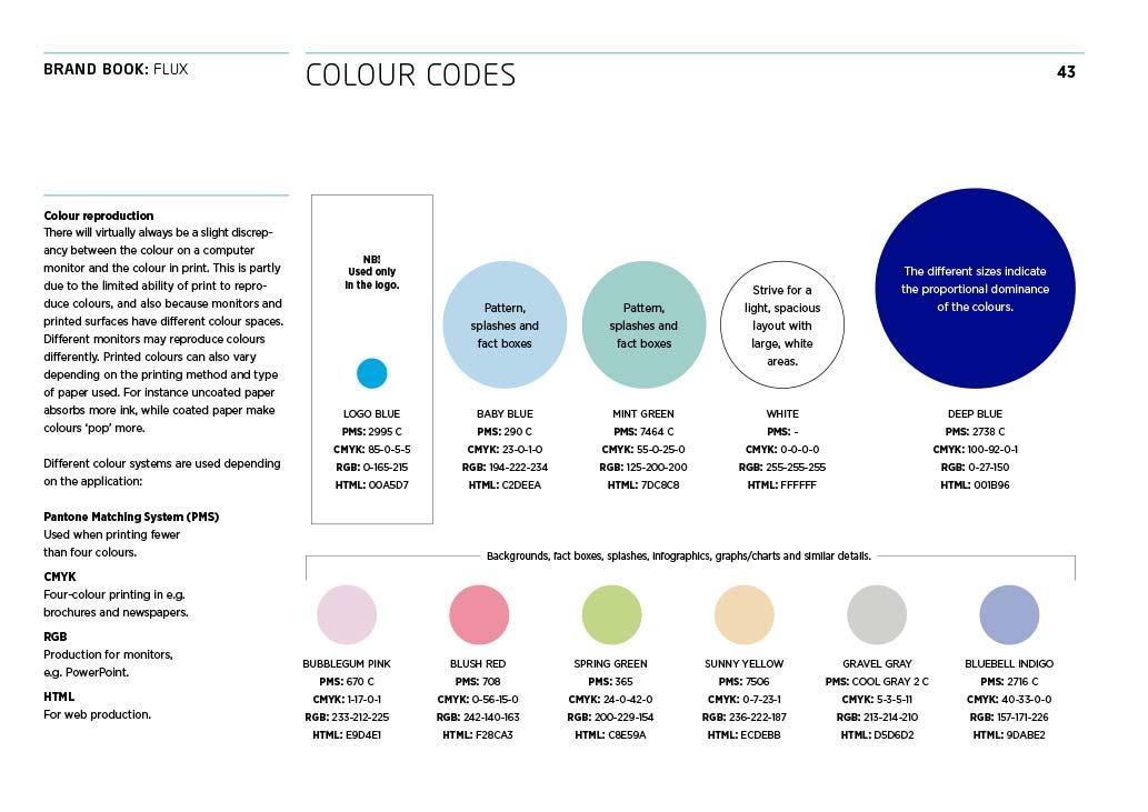 Flux Fluor, brandbook, profilfärger